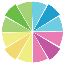 Smarty Software webinar platform hosts Live Demo of Smarty CRM