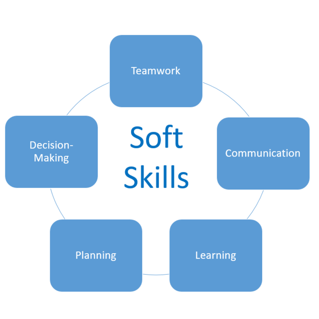Soft_skills_6