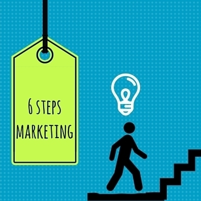 6_steps_to_marketing_(2)