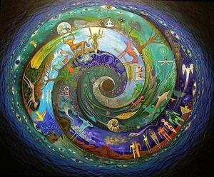 12ff191db396c3093513fc6a9204aea3--ram-dass-medicine-wheel